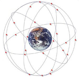 gps_orbit